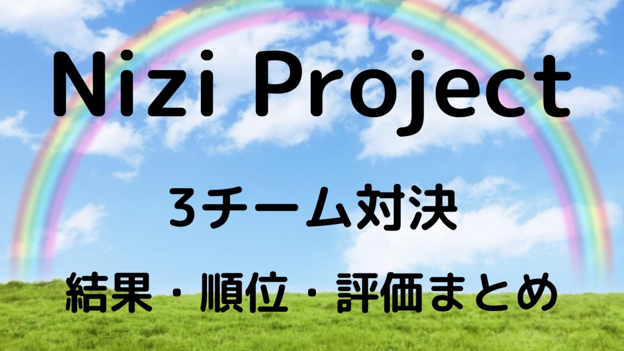 結果 虹 プロジェクト